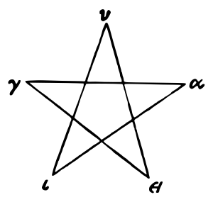 600px-Hugieia-pentagram