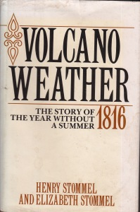 VolcanoWeather